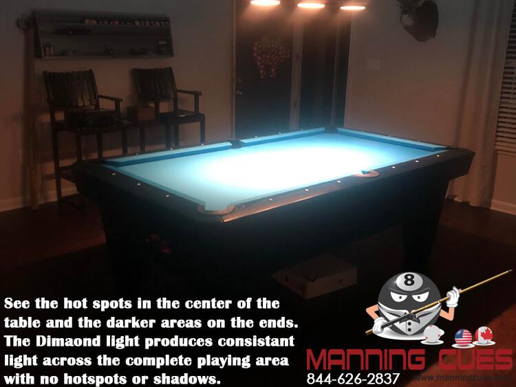 Stupendous Diamond Professional Pool Table Home Interior And Landscaping Ponolsignezvosmurscom